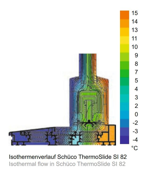 thermo3